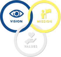 vision_mission_values